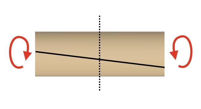 ねじりによる材料の変形は、角度で議論する