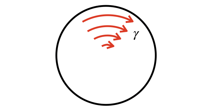 ねじり荷重におけるひずみとフックの法則