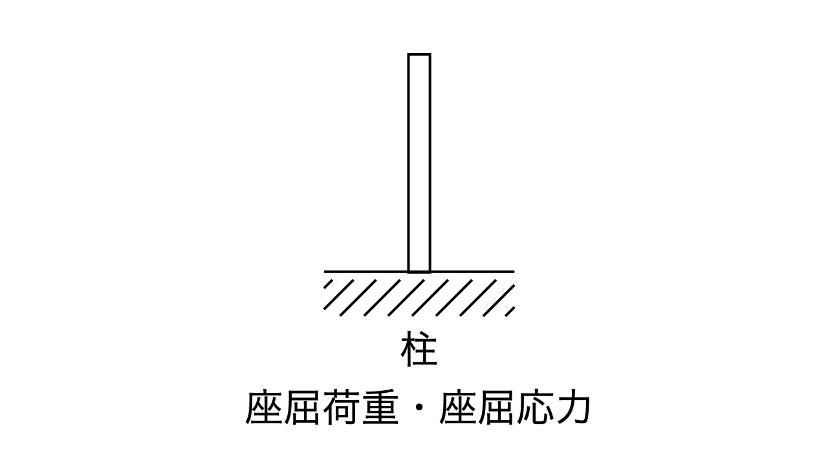 柱 座屈荷重・座屈応力【公式集・計算ツール】