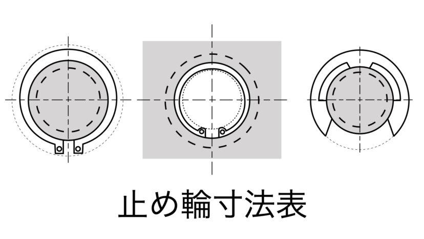 止め輪 スナップリング 規格・寸法表