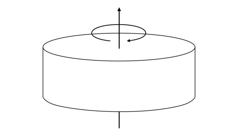 慣性モーメント【公式集・計算ツール】