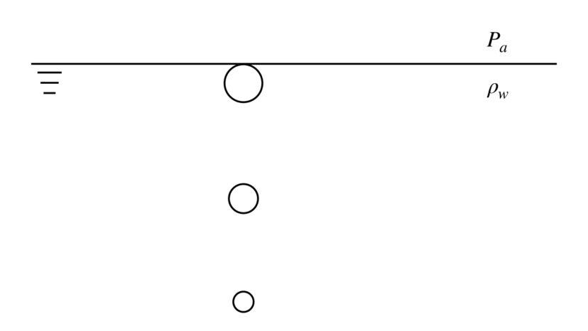 気泡の大きさの計算方法