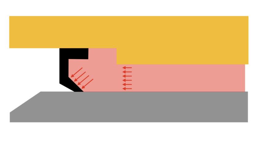 オイルシール(リップシール)の原理【密封と耐摩耗との両立です】