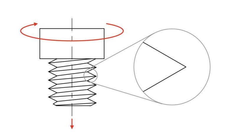【解説】締め付けトルクと軸力の関係式の導出(2)