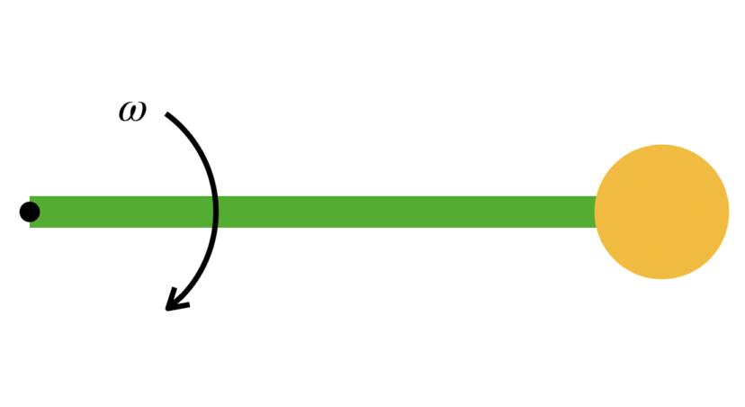 遠心力を受ける物体の伸びの計算方法【材料力学】