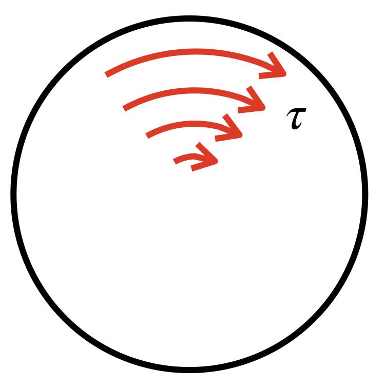 ねじりの応力の導出を解説
