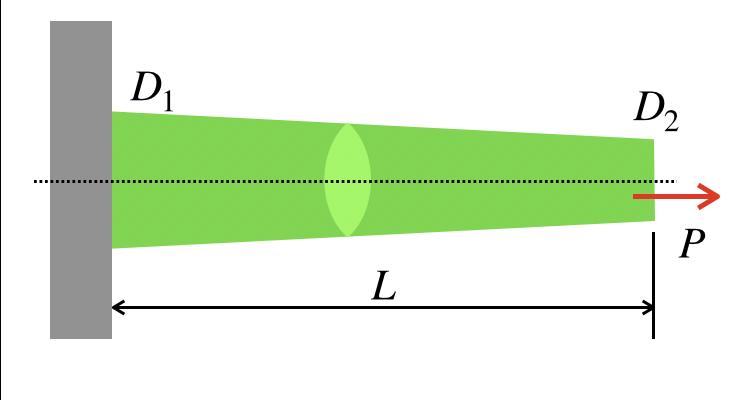 引張荷重による材料の変形量を微小要素に分けて求める方法【材料力学】