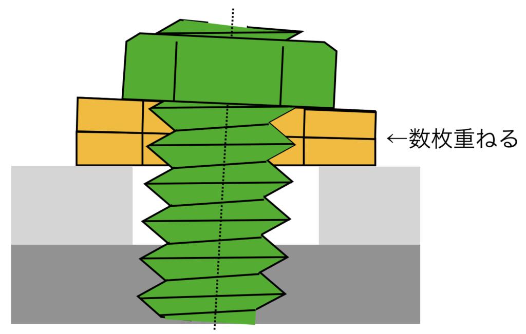 テーパーライナーによる斜めになったアンカーボルトの対策の小技