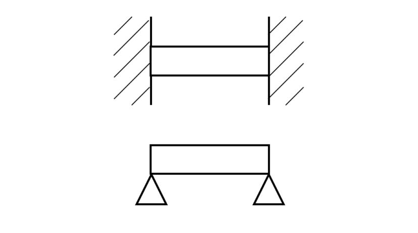 梁の支持方法と、使い分けの方法